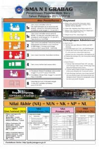 Pendaftaran PPDB online SMAN 1 Grabag Tahun Pelajaran2017/2018