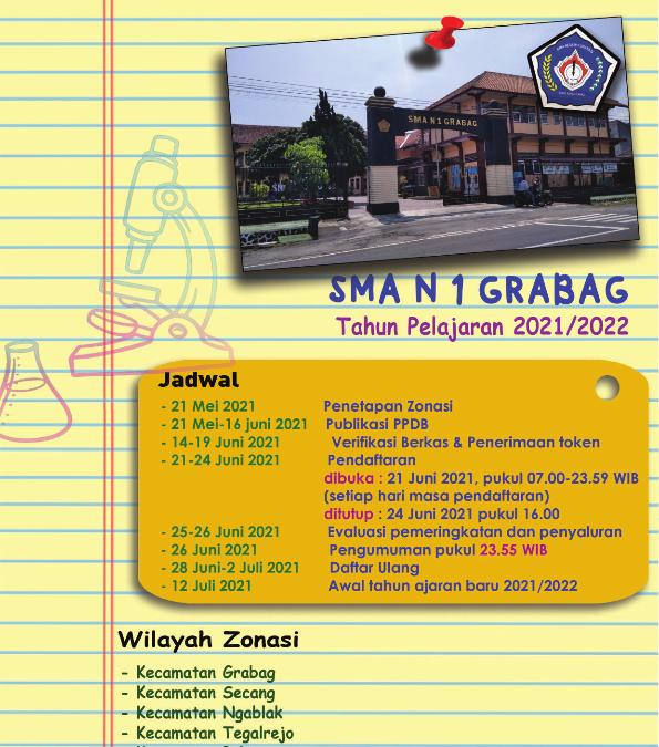 Panduan Penerimaan Peserta Didik Baru SMA Negeri1 Grabag Tahun 2021/2022